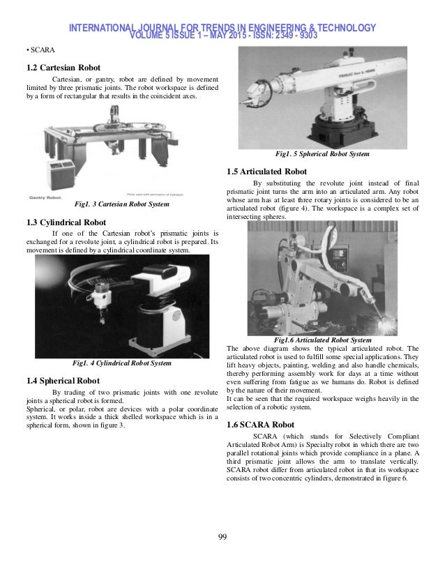 Design and Analysis of Articulated Inspection Arm of Robot