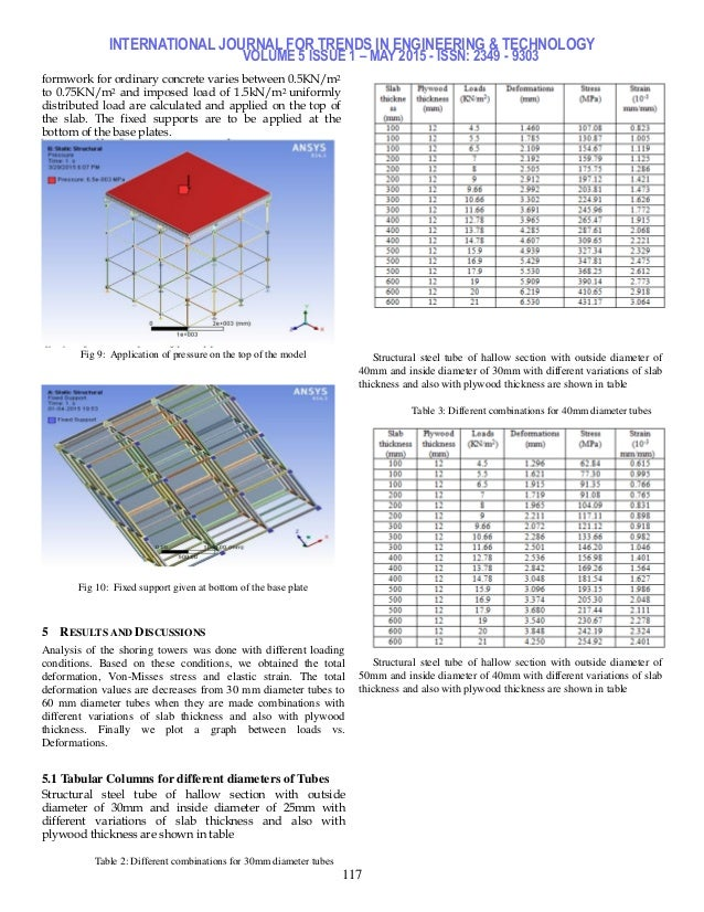 Numerical Optimization of Shoring Towers for Slab Formwork Systems