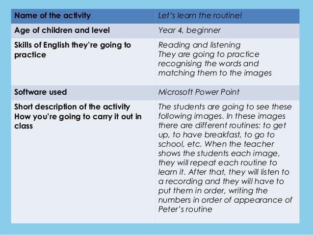 Digital texts for an ESL Classroom