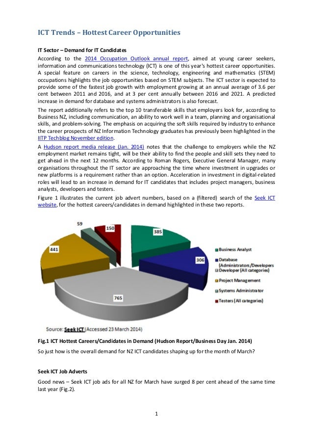 1 ICT Trends – Hottest Career Opportunities IT Sector – Demand for IT Candidates According to the 2014 Occupation Outlook ...