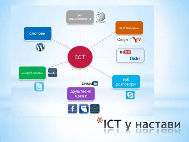 IКТ u nastavi Slide 1