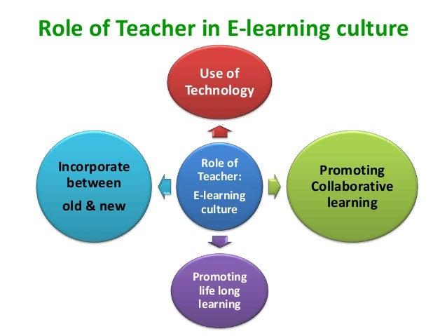 Collaborative Classroom Culture ~ Ict in education