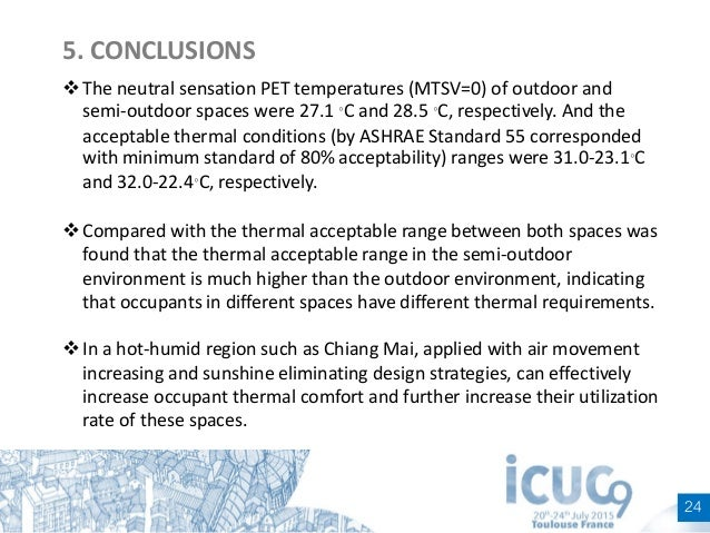 Thermal Comfort Conditions Of Urban Spaces In A Hot Humid Climate Of