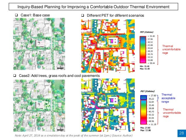 Thermal comfort conditions of urban spaces in a hot-humid