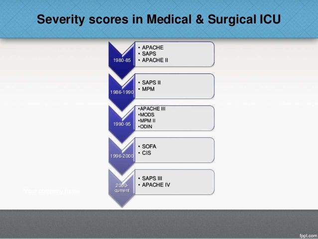 Icu scoring systems.