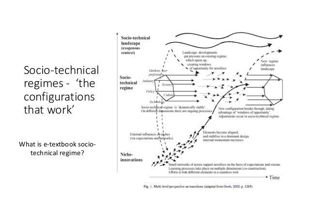 Socio-technical regimes- 'the configurations thatwork' Whatise-textbooksocio- technicalregime?