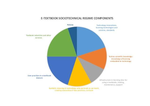 Technologyinnovations, learningtechnologiesand services,standards Techno-scientificknowledge: knowledgeoflearnin...