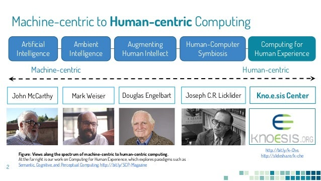 Human-like Chatbots: Promises, Challenges, and Implications Slide 2