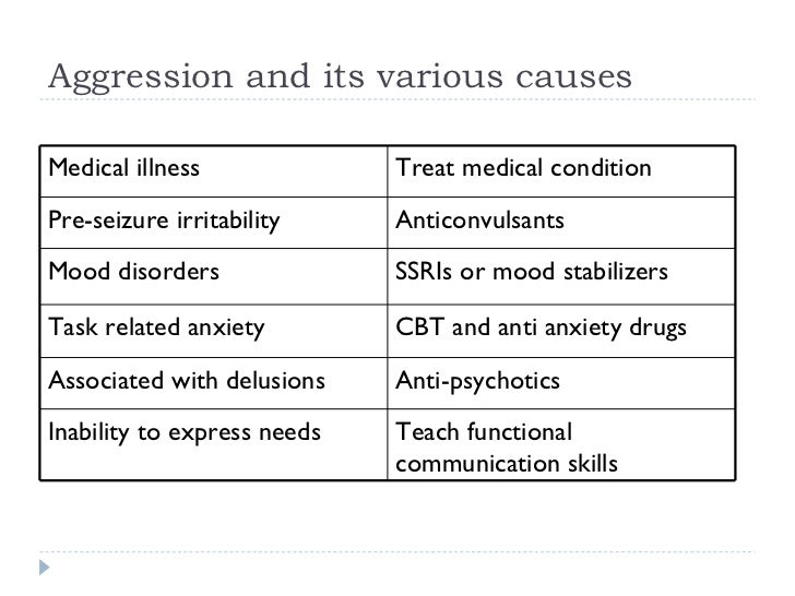 causes of and needs related to intellectual disability Moderate to severe intellectual disability can be caused by a number of mishaps  that  early in childhood—conditions that are associated with poverty or famine.