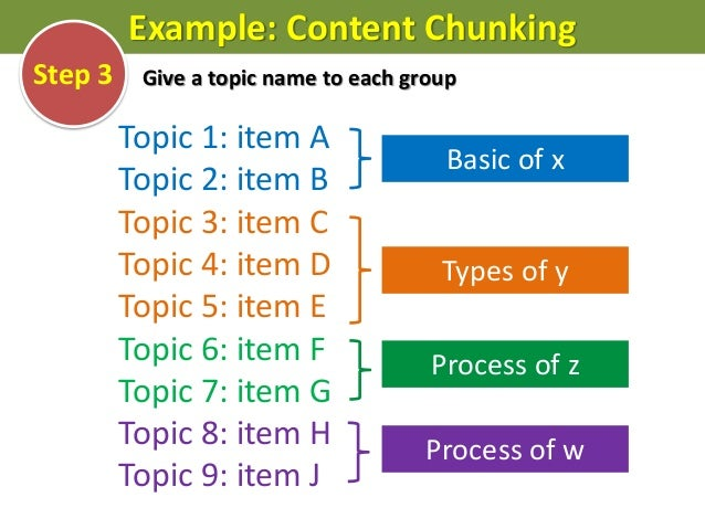 Example: Content ChunkingStep 3 Give a topic name to each groupTopic 1: item ATopic 2: item BTopic 3: item CTopic 4: item ...