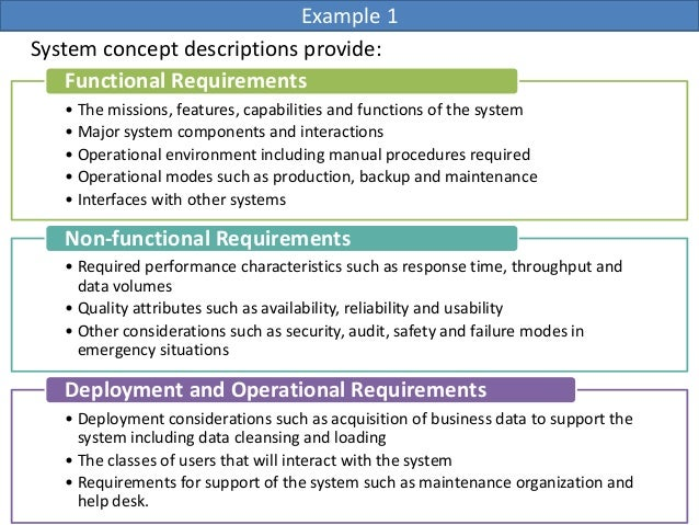 • The missions, features, capabilities and functions of the system• Major system components and interactions• Operational ...