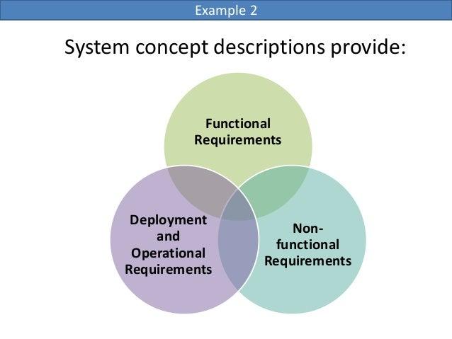 System concept descriptions provide:Example 2FunctionalRequirementsNon-functionalRequirementsDeploymentandOperationalRequi...