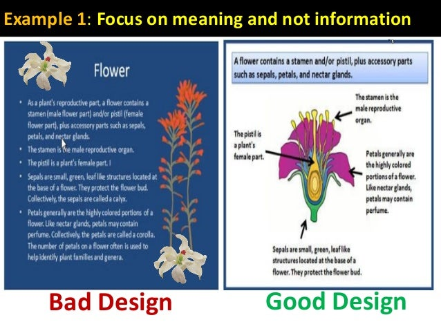 Good DesignBad DesignExample 1: Focus on meaning and not information