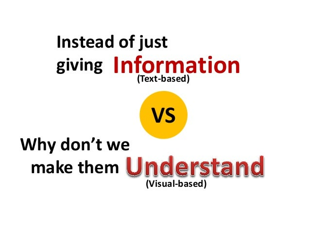 (Visual-based)(Text-based)VSInstead of justgiving InformationWhy don't wemake them