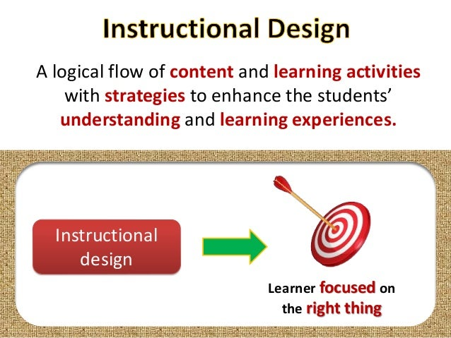 InstructionaldesignLearner focused onthe right thingA logical flow of content and learning activitieswith strategies to en...