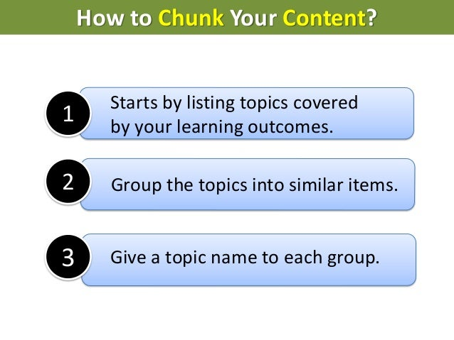 How to Chunk Your Content?1Starts by listing topics coveredby your learning outcomes.2 Group the topics into similar items...