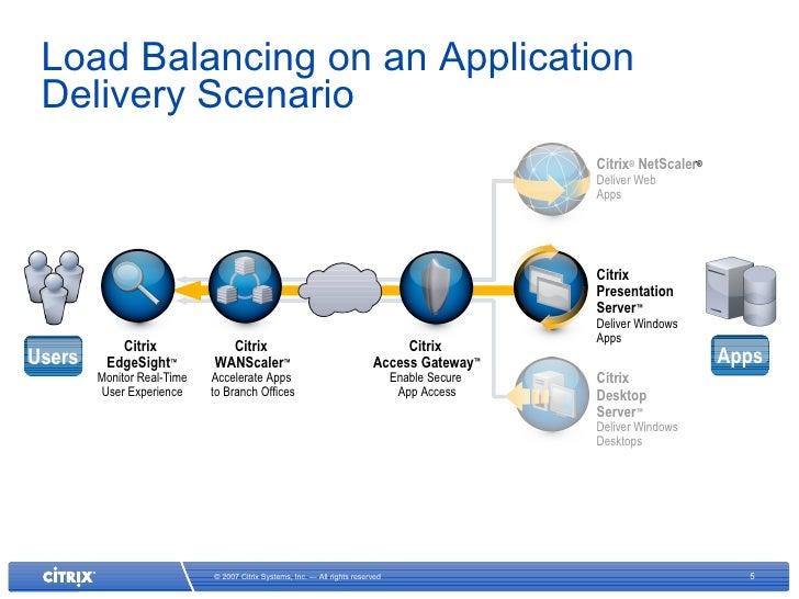 XenApp Load Balancing
