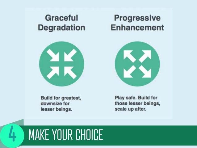 MAKE YOUR CHOICE