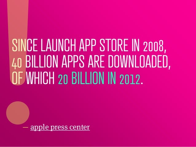 SINCE LAUNCH APP STORE IN 2008,40 BILLION APPS ARE DOWNLOADED,OF WHICH 20 BILLION IN 2012.  — apple press center