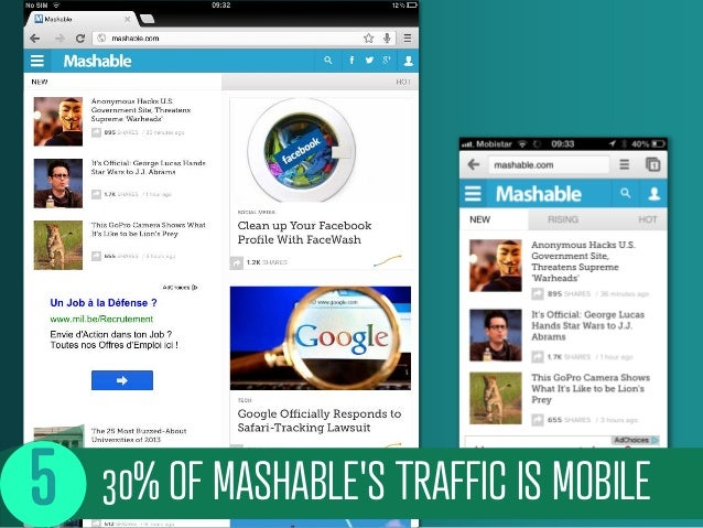 30% OF MASHABLES TRAFFIC IS MOBILE