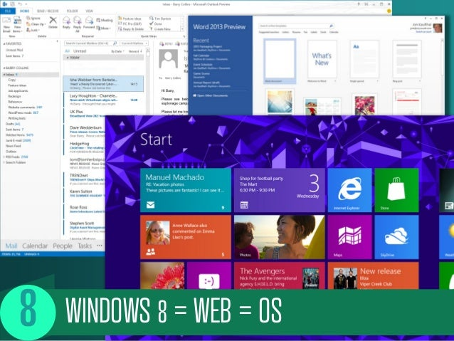 WINDOWS 8 = WEB = OS