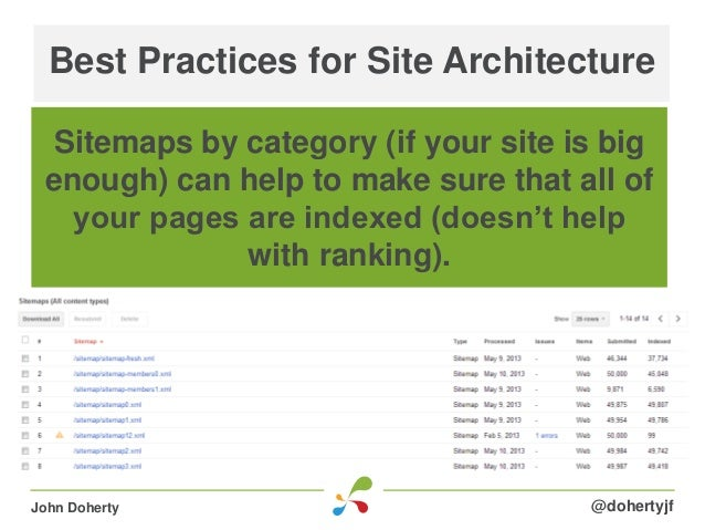 Best Practices for Site Architecture@dohertyjfJohn DohertySitemaps by category (if your site is bigenough) can help to mak...