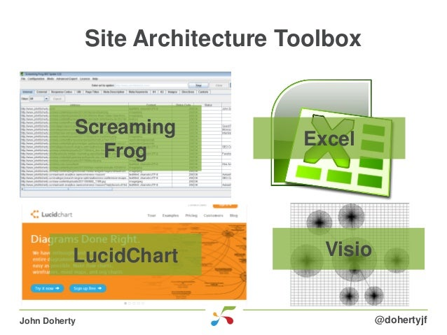 Site Architecture Toolbox@dohertyjfJohn DohertyVisioLucidChartScreamingFrogExcel