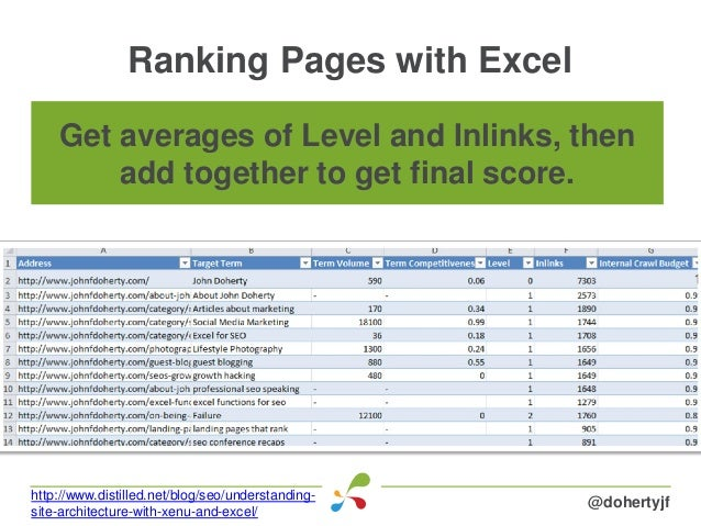 Ranking Pages with Excel@dohertyjfhttp://www.distilled.net/blog/seo/understanding-site-architecture-with-xenu-and-excel/Ge...