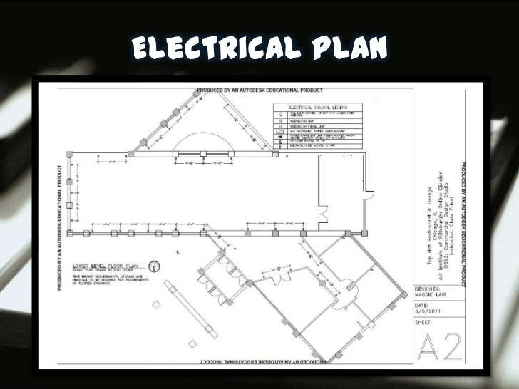 Restaurant Electrical Wiring Diagrams - Wiring Diagram