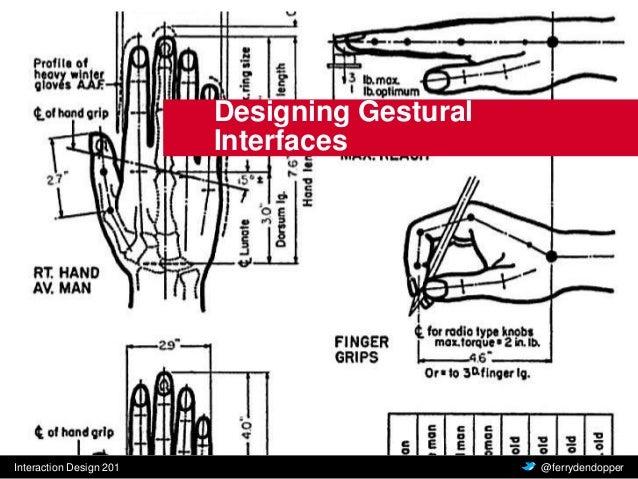 Interaction Design 201 Vragen of feedback? @ferrydendopper Designing Gestural Interfaces