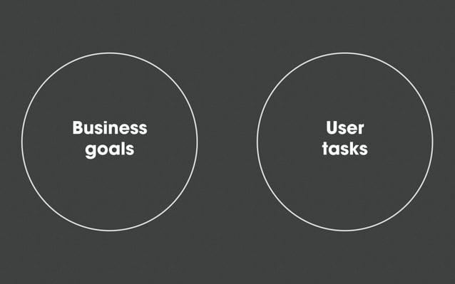 "Business goals User tasks ""Lung cancer"""