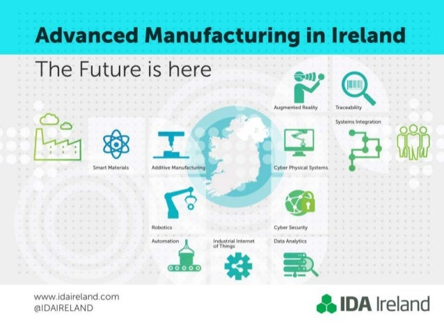 Advanced Manufacturing in Ireland