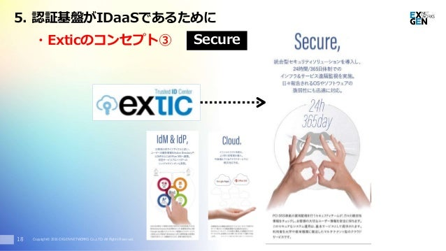 Copyright© 2016 EXGEN NETWORKS Co.,LTD. All Rights Reserved.18 ・Exticのコンセプト③ Secure 5. 認証基盤がIDaaSであるために