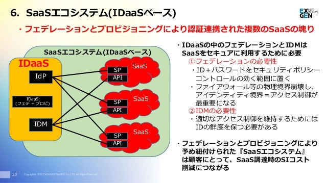 Copyright© 2016 EXGEN NETWORKS Co.,LTD. All Rights Reserved. IdP IDM SaaS SP API SaaS SP API SaaS SP API SaaSエコシステム(IDaaSベ...
