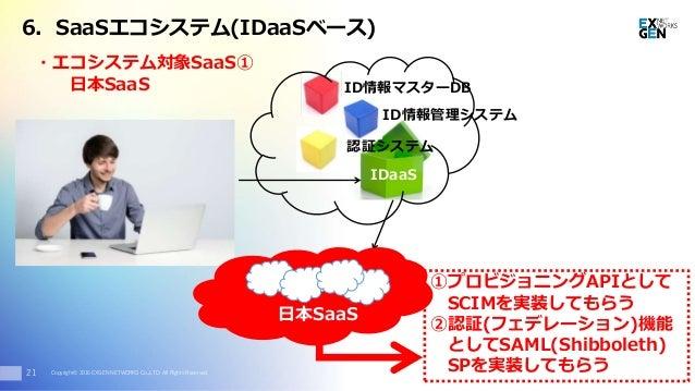 Copyright© 2016 EXGEN NETWORKS Co.,LTD. All Rights Reserved.21 6. SaaSエコシステム(IDaaSベース) ID情報マスターDB IDaaS ID情報管理システム 認証システム ...