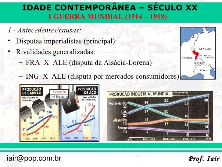 IDADE CONTEMPORÂNEA – SÉCULO XX            I GUERRA MUNDIAL (1914 – 1918)1 - Antecedentes/causas:• Disputas imperialistas ...