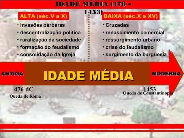 IDADE MÉDIA (476 – 1453)  ALTA (séc.V a X)  • invasões bárbaras • descentralização política • ruralização da sociedade • f...