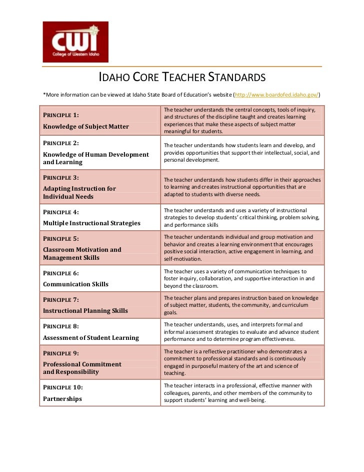 IDAHO CORE TEACHER STANDARDS*More information can be viewed at Idaho State Board of Education's website (http://www.boardo...