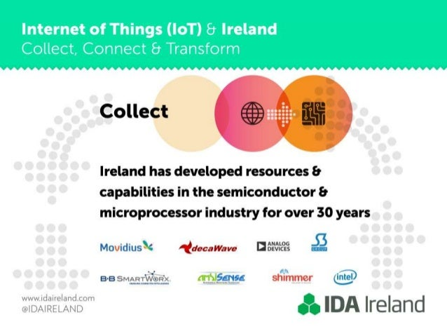 Internet of Things (IoT) Er Ireland  Collect,  Connect 8 Transform     Collect     Ireland has developed resources 8 capab...