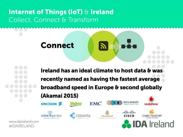 "Internet of Things (IoT) 8 Ireland  Collect,  Connect 8 Transform  '. -w. w.', ldmr n5:rn'"".  -""""~7'1  V3 l'f. l.flr FTT;  ..."