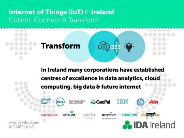 """~. ~.vv. u:d: =nInhn-1 = '""""~' V3 llfl,  FIT:  M M}!   Transform ((93   In Ireland many corporations have established centre..."""