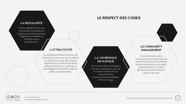 286 leçons de leadership en communication de crise www.idaos.com franckperrier@idaos.com LE RESPECT DES CODES LA RÉGULARIT...