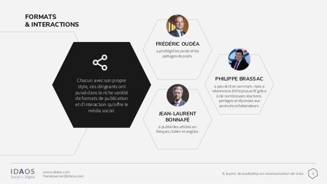 96 leçons de leadership en communication de crise www.idaos.com franckperrier@idaos.com FORMATS & INTERACTIONS Chacun avec...