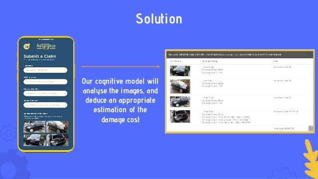 Solution Our cognitive model will analyse the images, and deduce an appropriate estimation of the damage cost