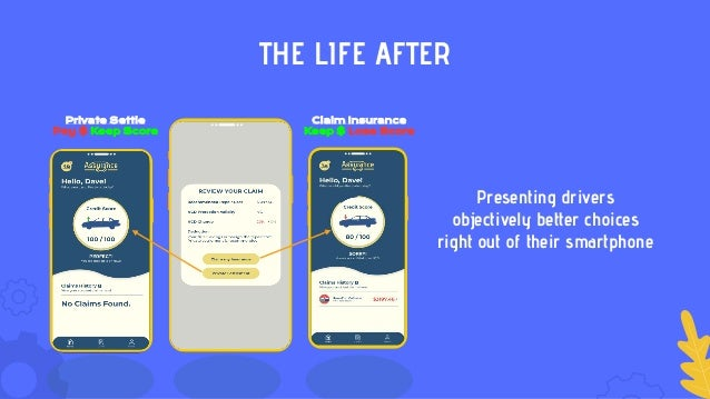 THE LIFE AFTER Private Settle Pay $ Keep Score Claim Insurance Keep $ Lose Score Presenting drivers objectively better cho...