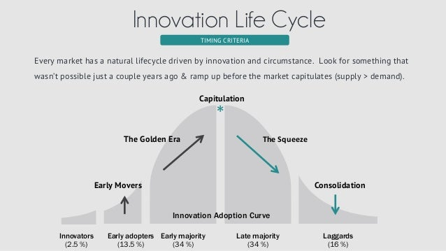 early adopters innovators laggards