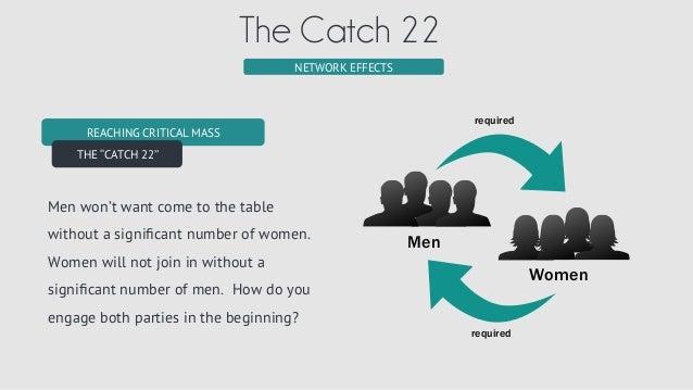 AP Literary Analysis of Catch-22