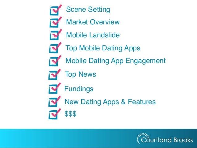 Top-New-Dating-Apps 2016 Was, halten Sie für das geeignete Alter, um die Datierung zu beginnen