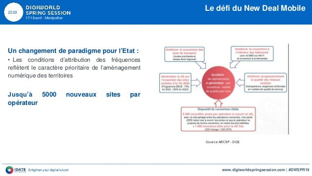 DWSPR19 18042019 Cohesion territoriale et digital - Pierre-Michel ATTALI - IDATE DigiWorld Slide 2