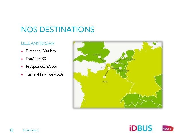 iDBUS - L'équipe iDBUS